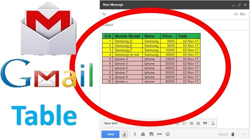 insert table in Gmail